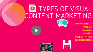 types of visual content marketing